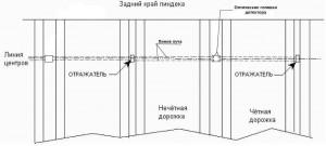 Схема размещения бол-детектора QubicaAMF