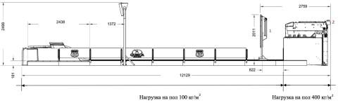 nagruzka-na-pol